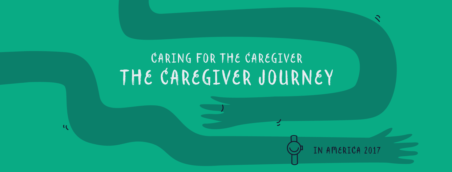 Caring for the Caregiver—The Caregiver Journey